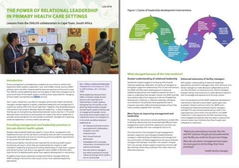 Leadership development   RESYST
