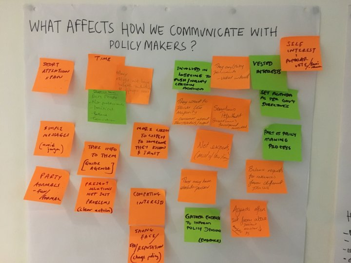 What affects how we communicate with policymakers, Kilifi 2017